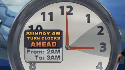 Daylight Saving Time_266033