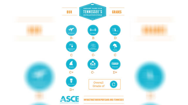 Tennessee Grades Poster_321711