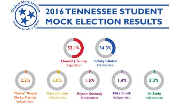 mock-election_331536