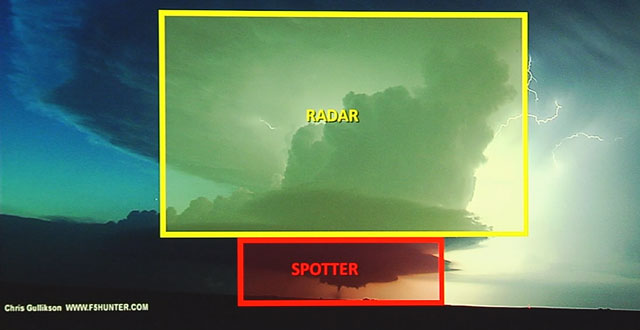 Trained storm spotters are the key to severe weather alerts