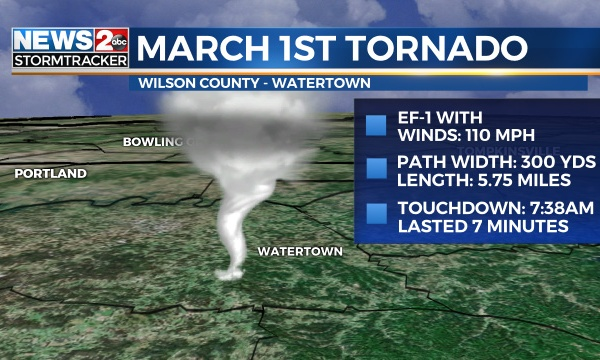 Watertown Tornado_489409