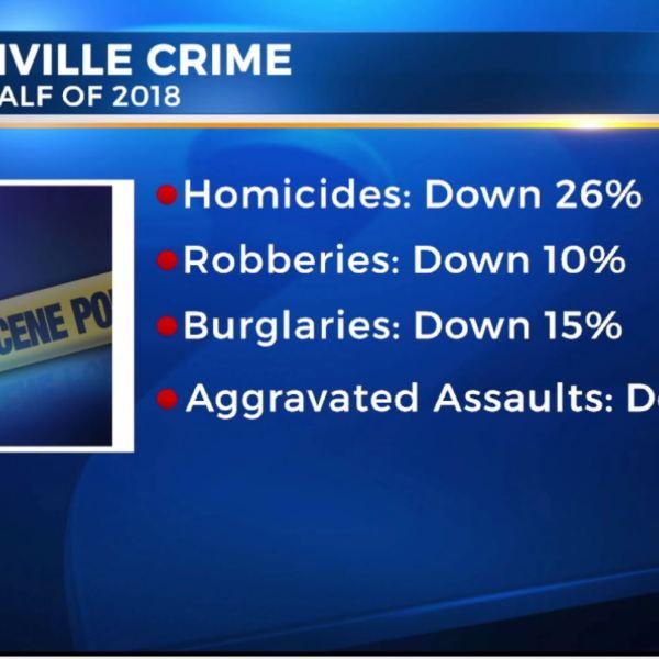 Crime trends_1530818639572.JPG.jpg