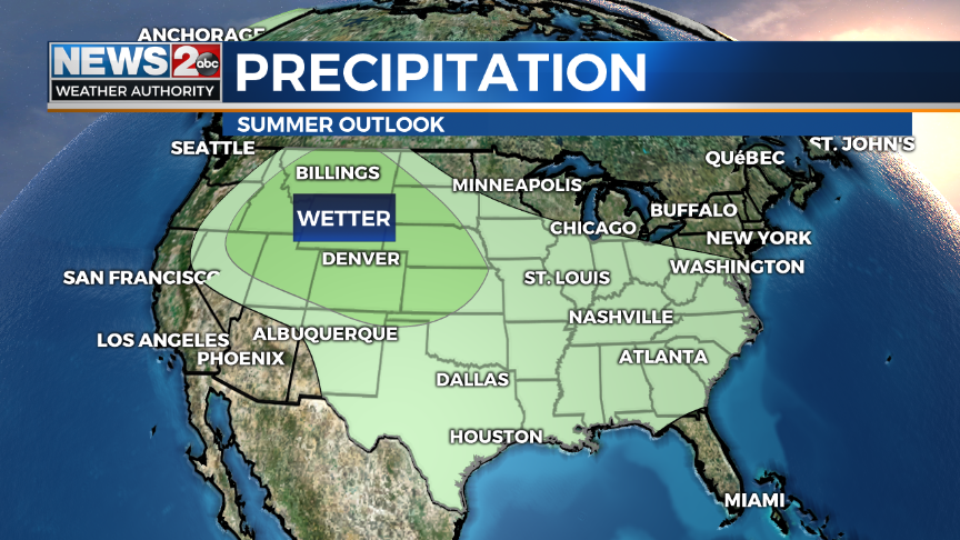 Summer Outlook for Middle Tennessee: El Nino continues