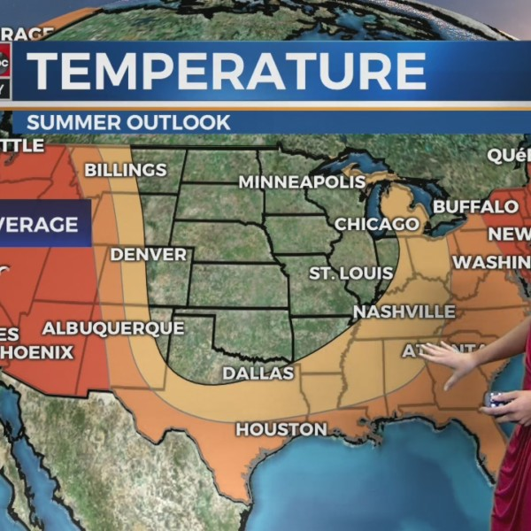 Summer_trend_for_temperatures_and_rainfa_0_20190430220451