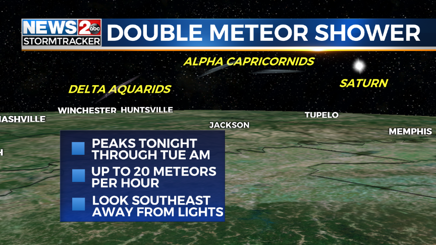 Double meteor shower happening tonight | WKRN