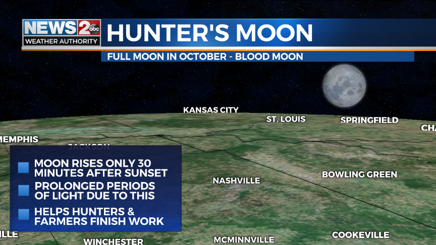 Look up for the Hunter's Moon this weekend - WKRN News 2 thumbnail