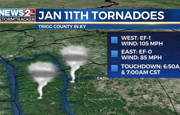 Trigg County, Ky. tornadoes