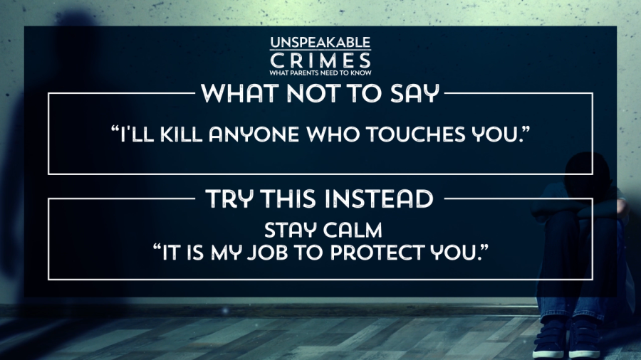 Unspeakable Crimes: What to ask Part 2