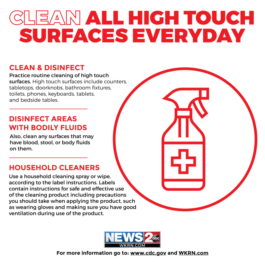 COVID-19: Clean Surfaces