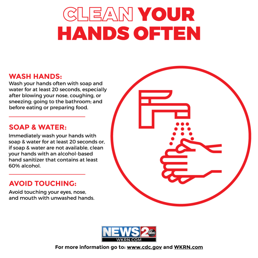 COVID-19: Wash Hands
