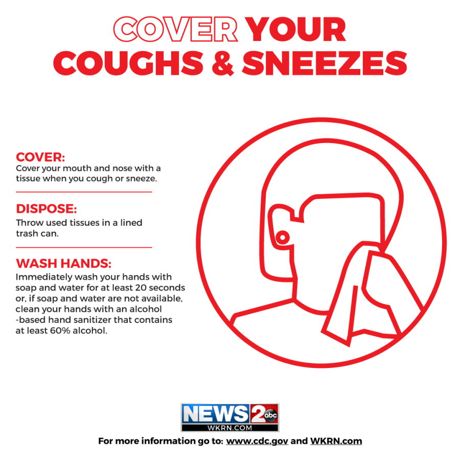 COVID-19: Coughs & Sneezes
