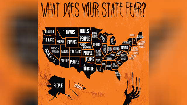 state fear
