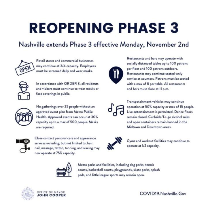 Nashville new phase 3