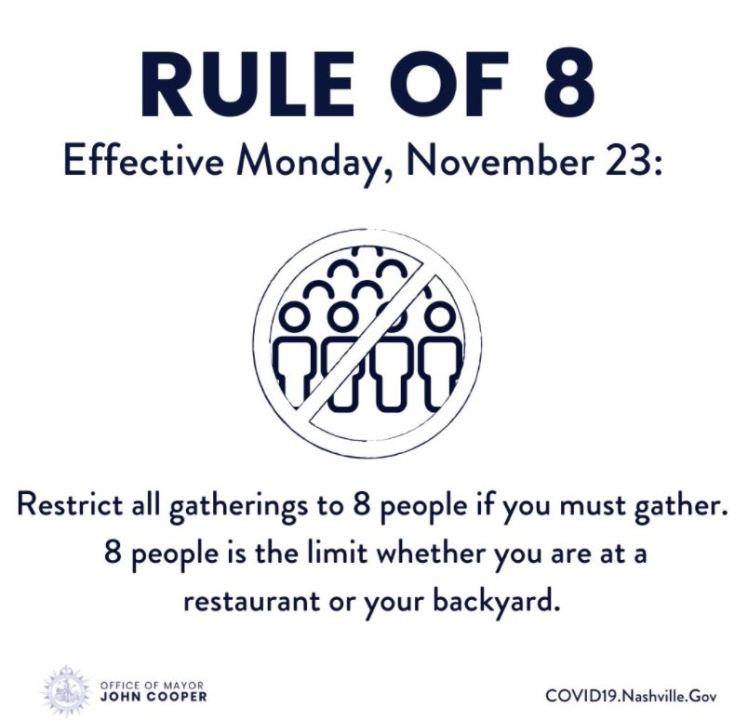 John Cooper Rule of 8
