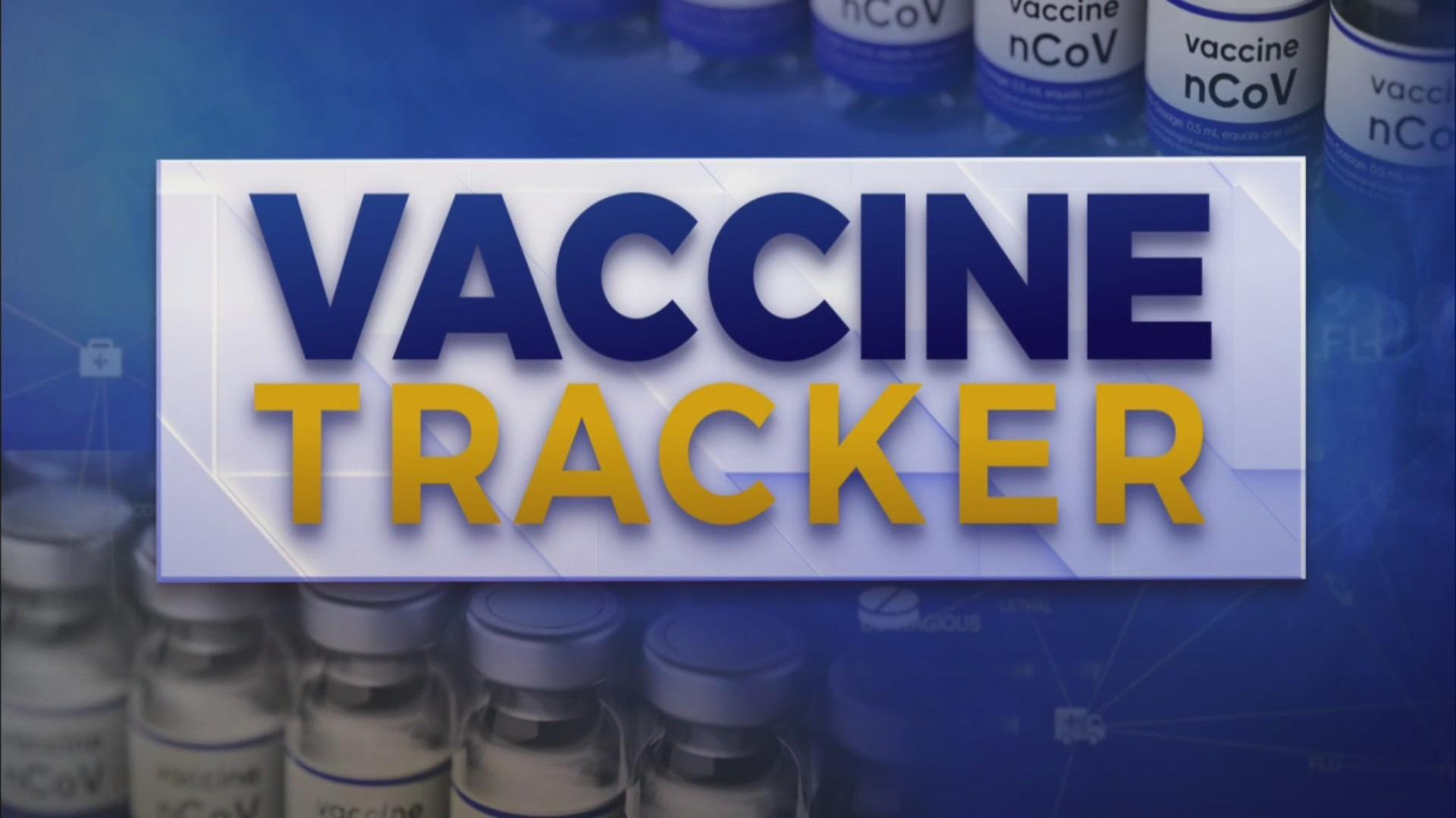 Vaccine tracker