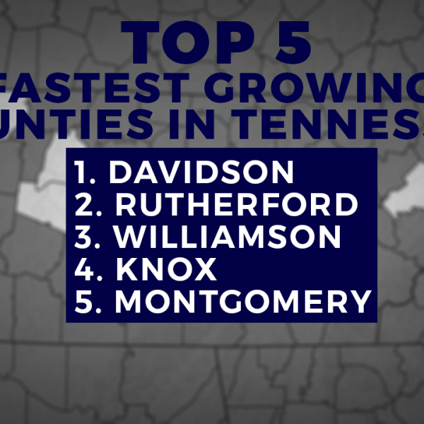 Fastest growing counties in Tennessee